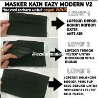 masker kain layer / masker kain ber lapis