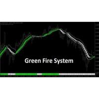 Sistem perdagangan rsi 2