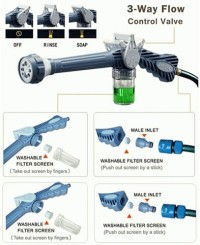 EZ JET WATER CANON Spray semprotan air untuk taman - mobil motor dll