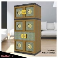 Lemari Gantung plastik naiba kabinet Vanetta 1043 VB