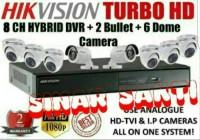 PAKET CCTV HIKVISION 8CH FULL HD 2MP + 2TB ( KOMPLIT TGGL PSG )
