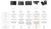 BUNDLE Xiaomi Yi Mirror Dash Camera Rear Front Dash Cam 64GB - VGEN