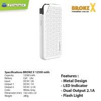 Hippo Power Bank Bronz X 12500 MAH Metal Design