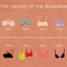 Brassiere Shop