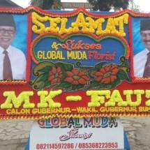 Global Muda
