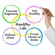Healthy Life Begin