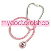 mydoctorolshop