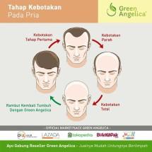 Perawatan Rambut Sehat