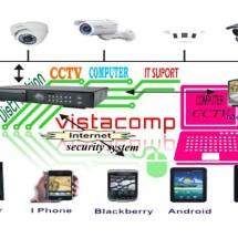 Logo vistacomshop