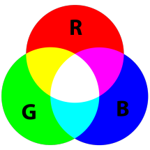 RGB Game Shop
