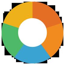 Logo Bagi Bagi Kue