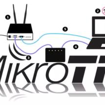 Logo Rifal_netcom