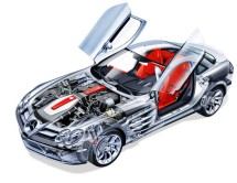 Scantool automotive