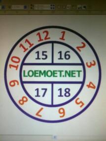 loemoet Acc