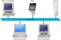 Asesoris komputer