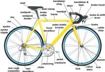 mapan jaya bike