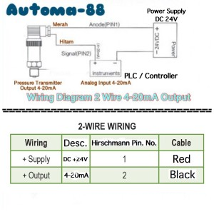 4-20Ma Pressure Transducer Wiring Diagram from ecs7.tokopedia.net
