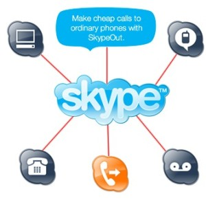 Skype Betamax Net2phone Voip Credit Indonesia