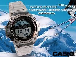 SGW 300HD-1A