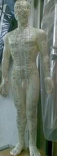 Patung Akupuntur