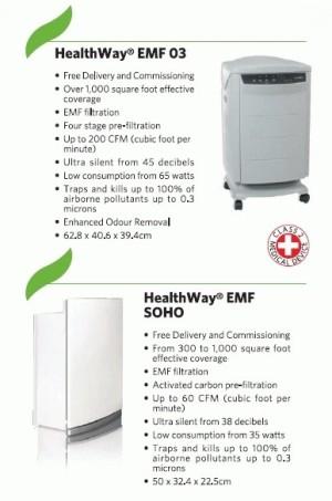 HealthWay EMF SOHO
