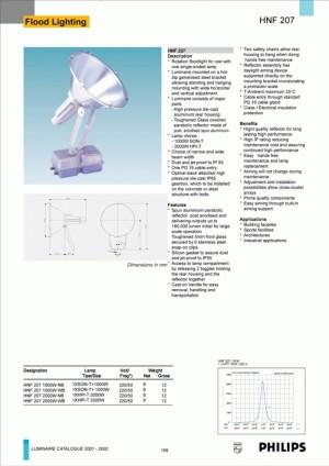 lampu sorot philips HNF 207 / flood light/ lampu tembak/lampu stadion