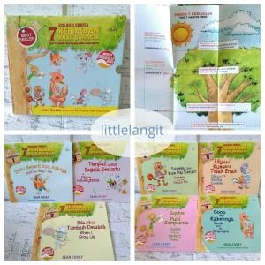 harga 1 Set 7 Buku - Koleksi Cerita 7 Kebiasaan Anak Bahagia Tokopedia.com