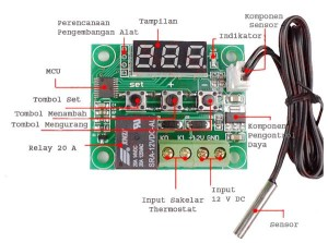 Thermostat Plus Thermometer Digital