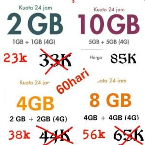 Jual Injek tembak paket data telkomsel indosat three axis XL - Kab   Bondowoso - Vindy19 | Tokopedia