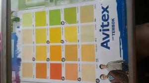 Jual Avitex Cat Tembok 5 Kg Tersedia Semua Warna Jakarta Utara