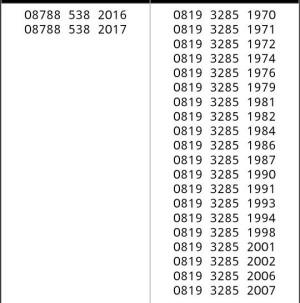 Kartu Perdana Nomor Cantik XL seri tahun 2017hoki-rapi-murah