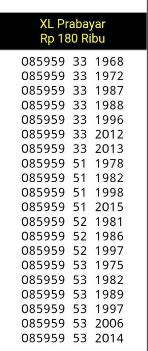 Kartu Perdana Nomor Cantik XL seri tahun1996 hoki-rapi-murah