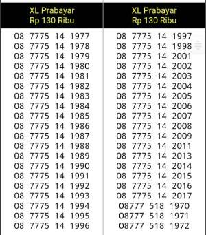 Kartu Perdana Nomor Cantik XL seri tahun1987 hoki-rapi-murah