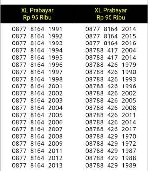 Kartu Perdana Nomor Cantik XL seri tahun 1992hoki-rapi-murah