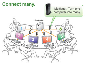 Aster Multiseat (ASTER Pro-1 Additional workplace) Software Resmi