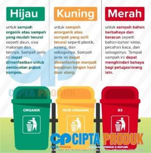 Jual Tempat Sampah Fiber Gandeng Organik Non Organik Dan B3 Kota Bekasi Cipta Produk Fiber Tokopedia