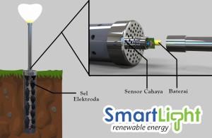 Jual Lampu Taman Biopori Dengan Sensor Pintar Lampu Taman Tanpa Listrik Kota Semarang Smartlight Lampu Biopori Tokopedia