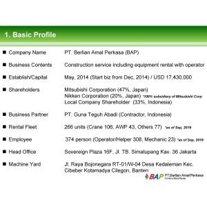 Jual Rental Crane Alat Berat Fork Lift Excavator Telehandler Etc Jakarta Pusat Drumondfanton Tokopedia