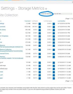 Jual Promo Original Office 365 Proplus Lifetime For 5 Devices 5Tb Onedrive  - Jakarta Barat - Hendro 1   Tokopedia