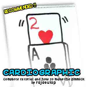 Cardiographic Big Size Ukuran A3