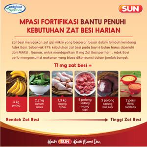 Jual Sun Bubur Sereal Susu Ayam Kampung Bayam Sachet 20 Gr X 1 Pcs