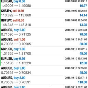 konverter zona waktu pasar forex