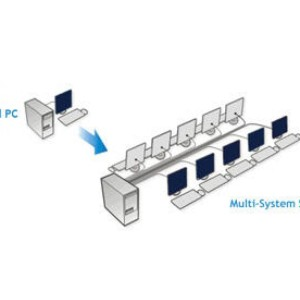 Paket Komputer Preinstalled Software Aster (plug&play) (Pre-order)