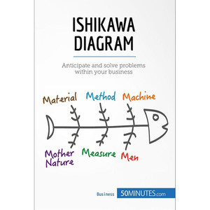Jual The Ishikawa Diagram Identify Problems And Take Action 50minutes Co Kota Cirebon Print Lestari Tokopedia