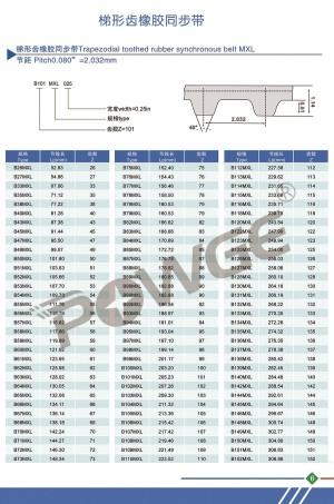 B532//B537//B541 MXL Black Rubber Close Loop Timing Synchronous Belt 6//10mm Width