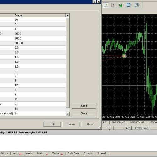 Bināro opciju konsultanti MT 4 - Bināro opciju tirdzniecība ar ilgu laiku - d4790209.kaskads.lv