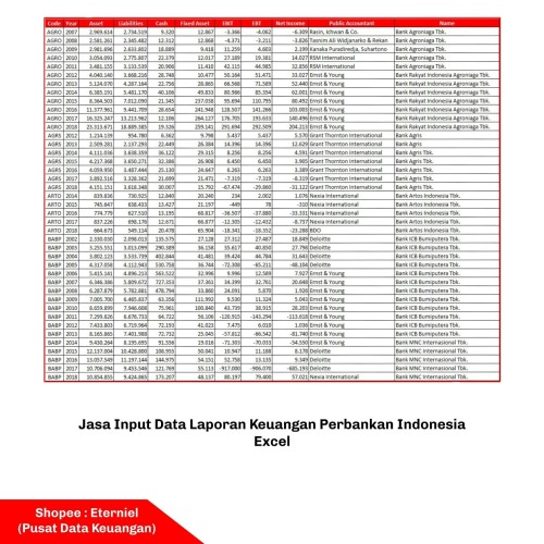 Jual Jasa Input Data Laporan Keuangan Perbankan Bursa Efek Indonesia Idx Jakarta Utara Pusatdatakeuangan Tokopedia