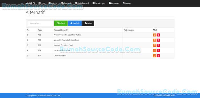 Foto Produk Source Code SPK Metode VIKOR CodeIgniter dari Rumah Source Code