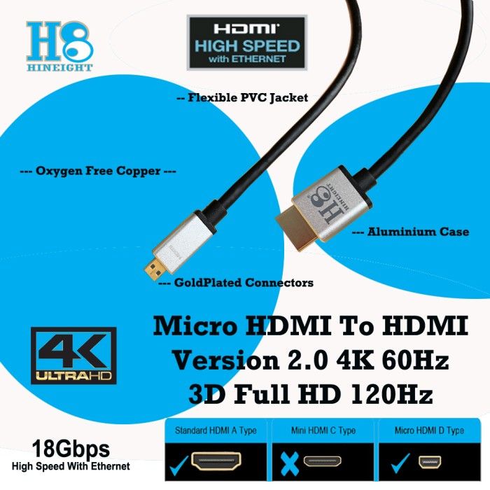 Kabel Micro HDMI To HDMI 2 Meter Versi 2.0 Ultra HD 4K 2160P@ 60Hz HDR (HINEIGHT(H8)) - H8-HD2M