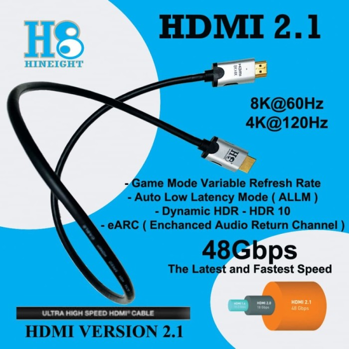 Kabel HDMI To HDMI 2.1 Ultra High Speed 8Kx4K 4320P 60Hz 0.75 Meter (HINEIGHT(H8))